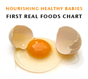 First Baby Foods Chart Icon