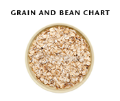 Grain and Bean Chart Icon