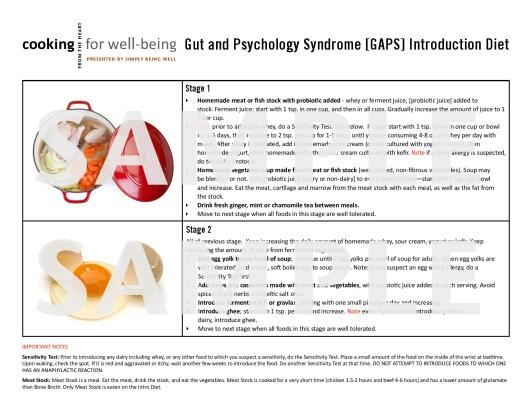 GAPS Intro Chart Sample-page-001
